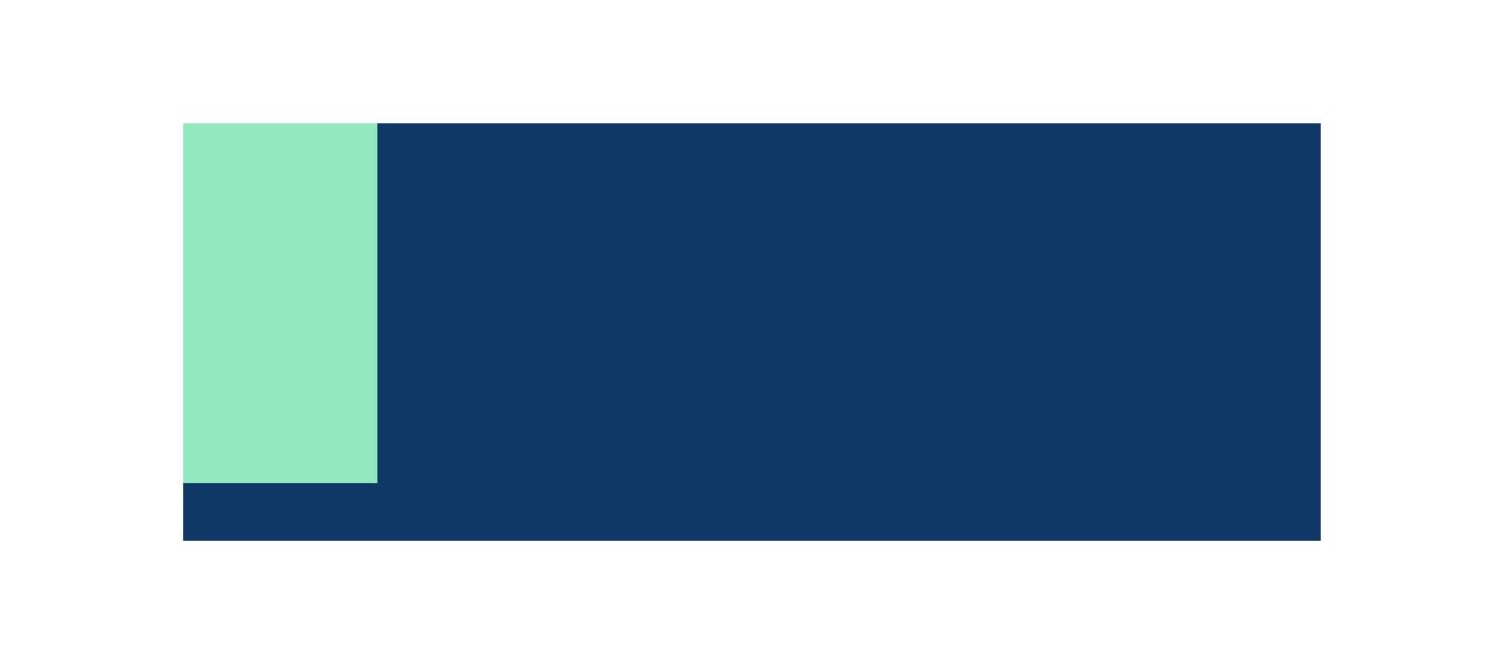 Pocahontas Parkway